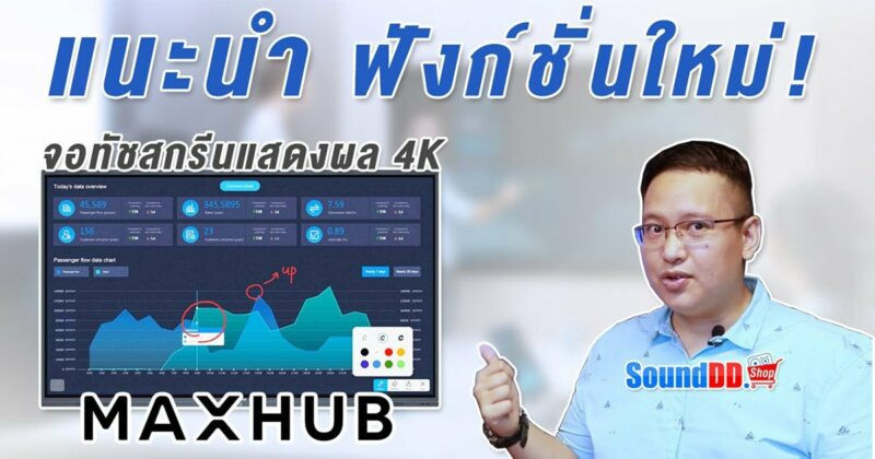 จอ MAXHUB